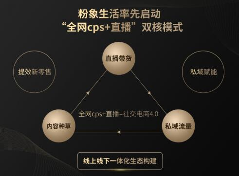 """粉象生活 """"全网CPS+直播""""开启社交电商4.0"""
