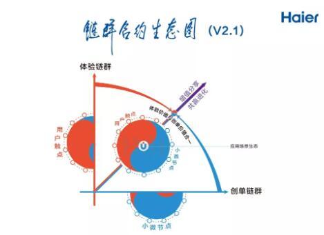 链群合约生态图V2.1版本