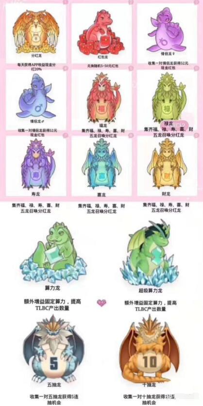 陀螺世界恐龙类型